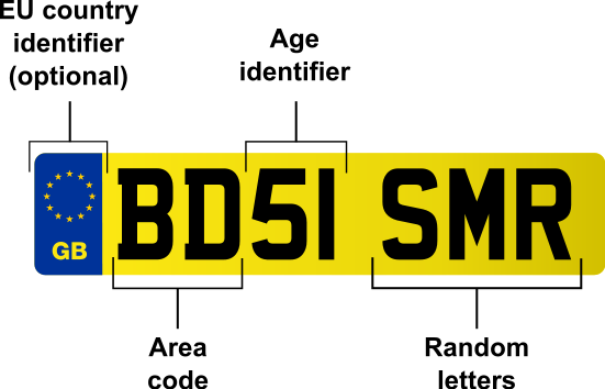 551px-British car registration plate labels